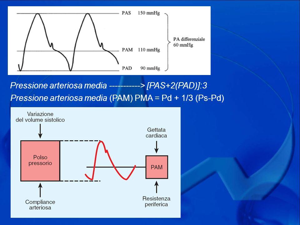 Pressione arteriosa media -----------> [PAS+2(PAD)]:3